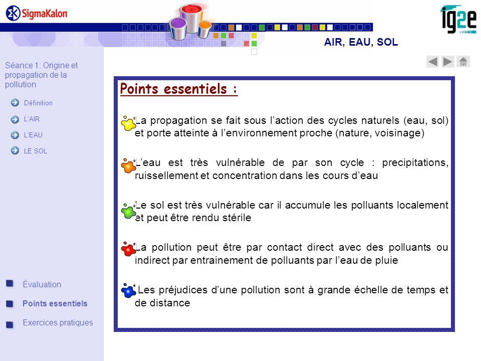 AIR, EAU, SOL Évaluation Points essentiels Exercices pratiques Séance 1: Origine et propagation de la pollution Définition LAIR LEAU LE SOL Points ess