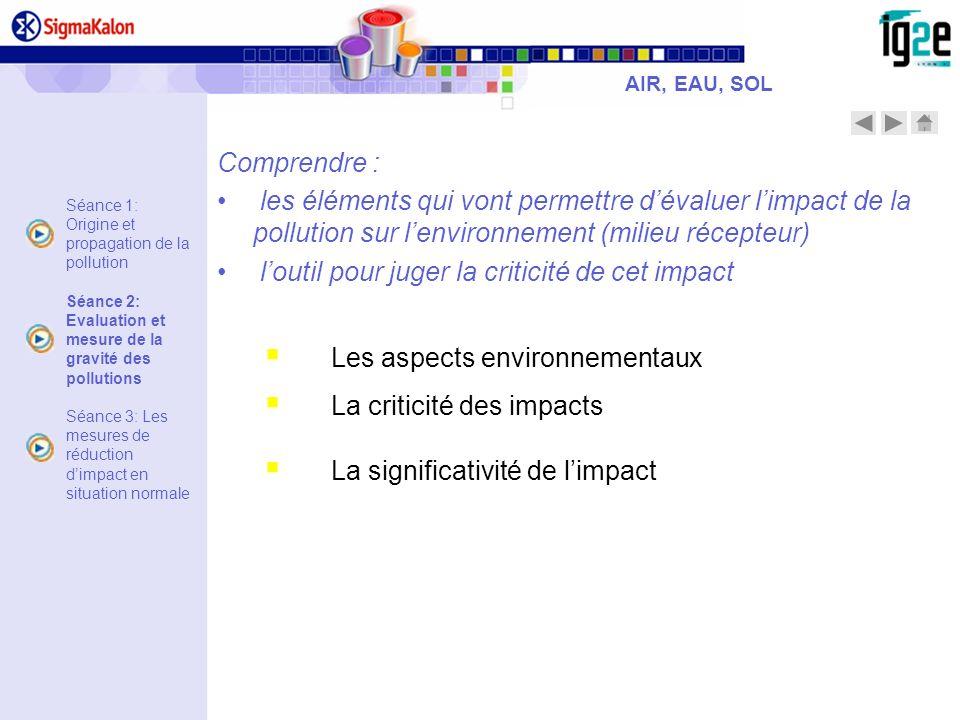 Comprendre : les éléments qui vont permettre dévaluer limpact de la pollution sur lenvironnement (milieu récepteur) loutil pour juger la criticité de