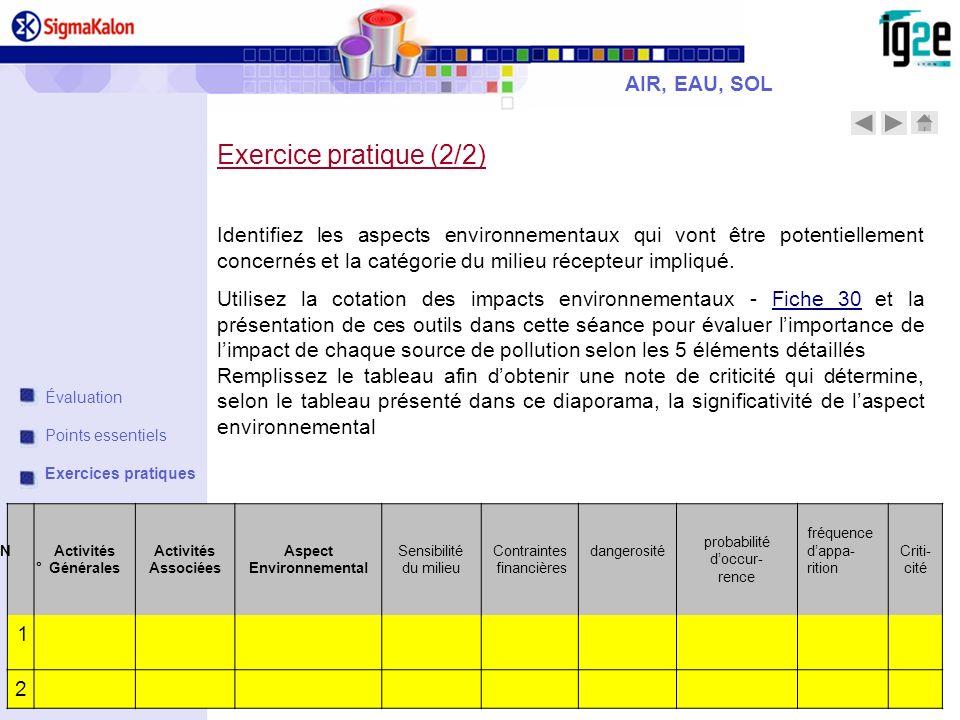 Evaluation Points essentiels Exercices pratiques AIR, EAU, SOL Exercice pratique (2/2) Identifiez les aspects environnementaux qui vont être potentiel