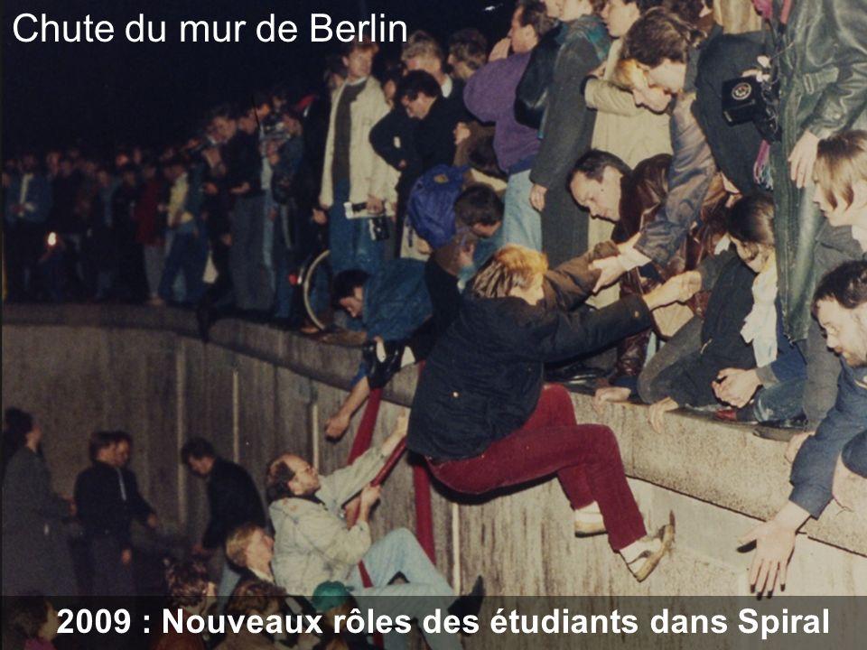 Création de contenu Nicolas Coltice Christophe Batier Université Claude Beranrd Lyon1 Chute du mur de Berlin 2009 : Nouveaux rôles des étudiants dans Spiral