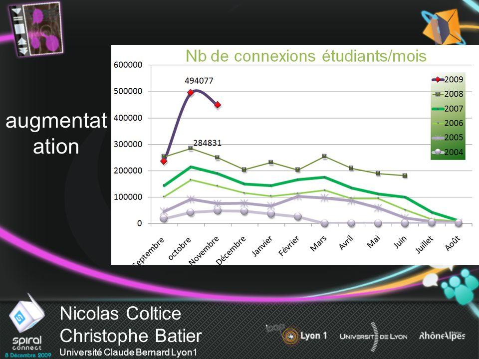 augmentat ation Nicolas Coltice Christophe Batier Université Claude Bernard Lyon1