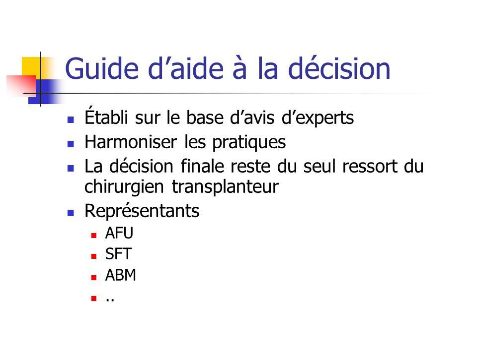 Guide daide à la décision Établi sur le base davis dexperts Harmoniser les pratiques La décision finale reste du seul ressort du chirurgien transplanteur Représentants AFU SFT ABM..