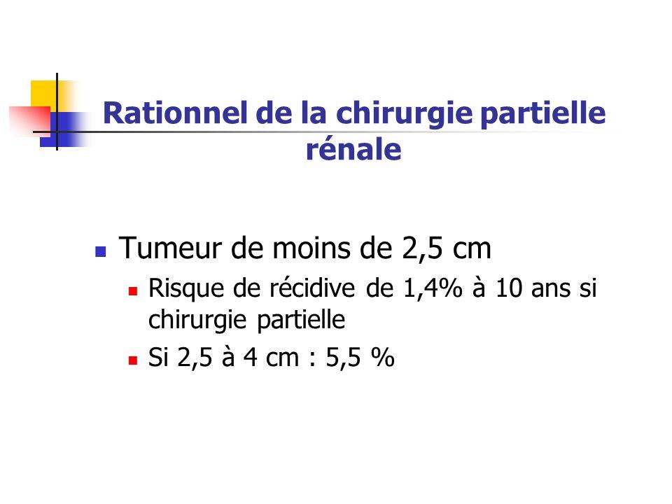 Rationnel de la chirurgie partielle rénale Tumeur de moins de 2,5 cm Risque de récidive de 1,4% à 10 ans si chirurgie partielle Si 2,5 à 4 cm : 5,5 %