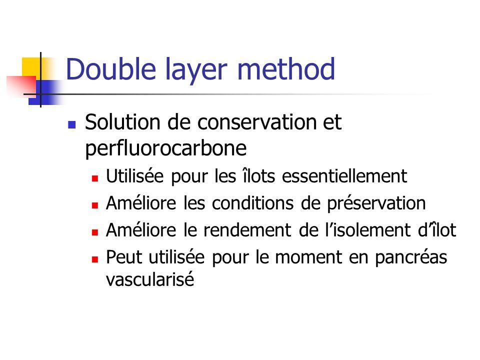 Double layer method Solution de conservation et perfluorocarbone Utilisée pour les îlots essentiellement Améliore les conditions de préservation Améliore le rendement de lisolement dîlot Peut utilisée pour le moment en pancréas vascularisé