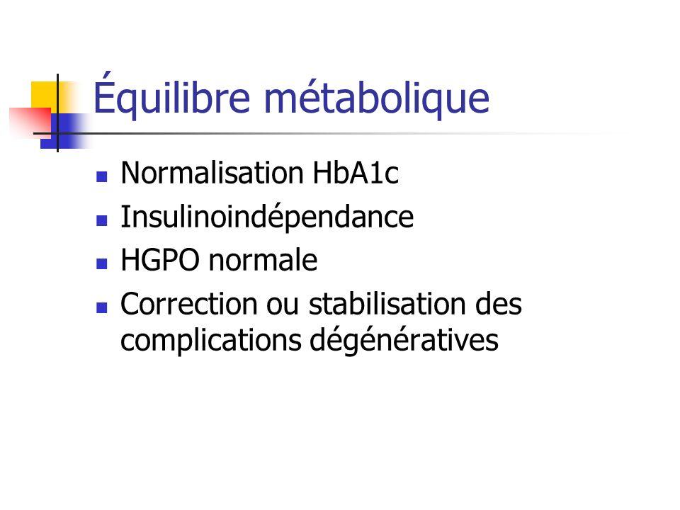 Équilibre métabolique Normalisation HbA1c Insulinoindépendance HGPO normale Correction ou stabilisation des complications dégénératives