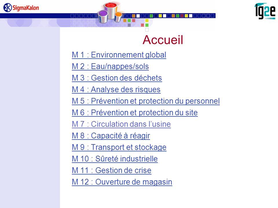 Accueil M 1 : Environnement global M 2 : Eau/nappes/sols M 3 : Gestion des déchets M 4 : Analyse des risques M 5 : Prévention et protection du personn
