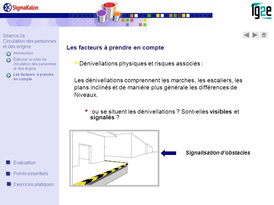 Dénivellations physiques et risques associés : Les dénivellations comprennent les marches, les escaliers, les plans inclinés et de manière plus généra