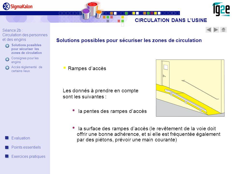 Rampes daccès Les donnés à prendre en compte sont les suivantes : la pentes des rampes daccès la surface des rampes daccès (le revêtement de la voie d
