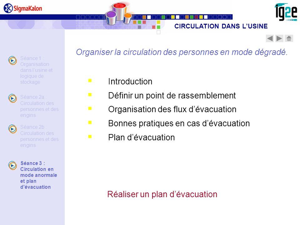 Organiser la circulation des personnes en mode dégradé. Introduction Définir un point de rassemblement Organisation des flux dévacuation Bonnes pratiq