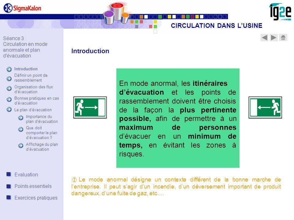 Séance 3 : Circulation en mode anormale et plan d'évacuation Introduction Définir un point de rassemblement Organisation des flux dévacuation Bonnes p