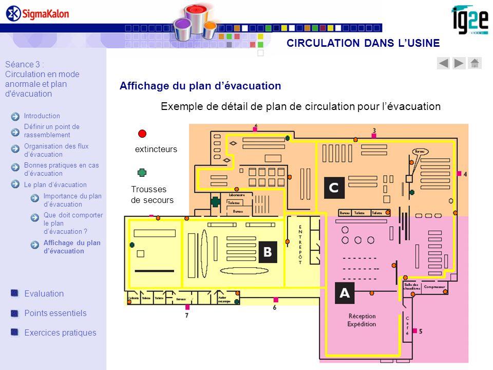 Exemple de détail de plan de circulation pour lévacuation Affichage du plan dévacuation extincteurs Trousses de secours CIRCULATION DANS LUSINE Evalua