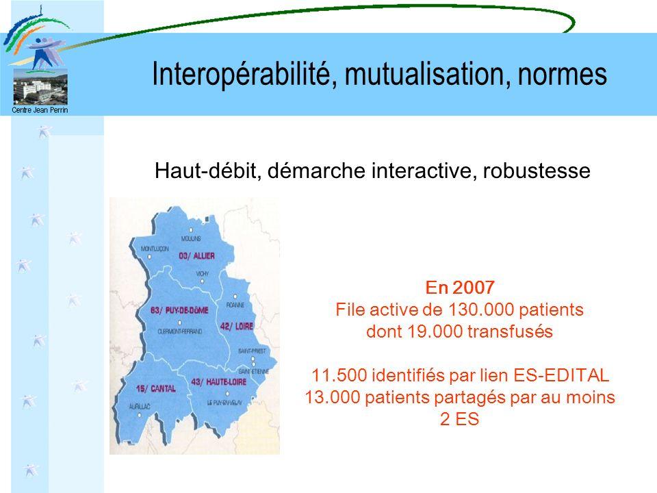 Interopérabilité, mutualisation, normes Haut-débit, démarche interactive, robustesse En 2007 File active de 130.000 patients dont 19.000 transfusés 11