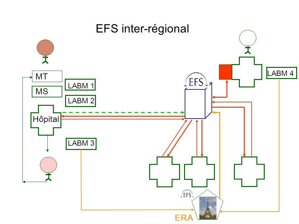 MT MS Hôpital LABM 1 LABM 2 LABM 3 ERA LABM 4 EFS inter-régional