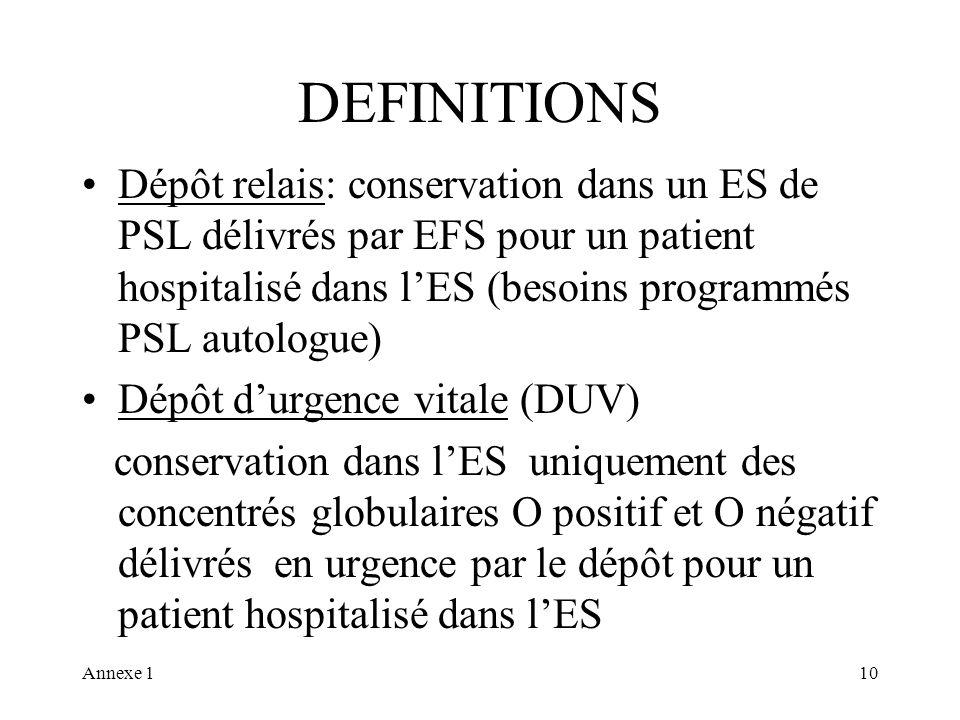 Annexe 110 DEFINITIONS Dépôt relais: conservation dans un ES de PSL délivrés par EFS pour un patient hospitalisé dans lES (besoins programmés PSL auto