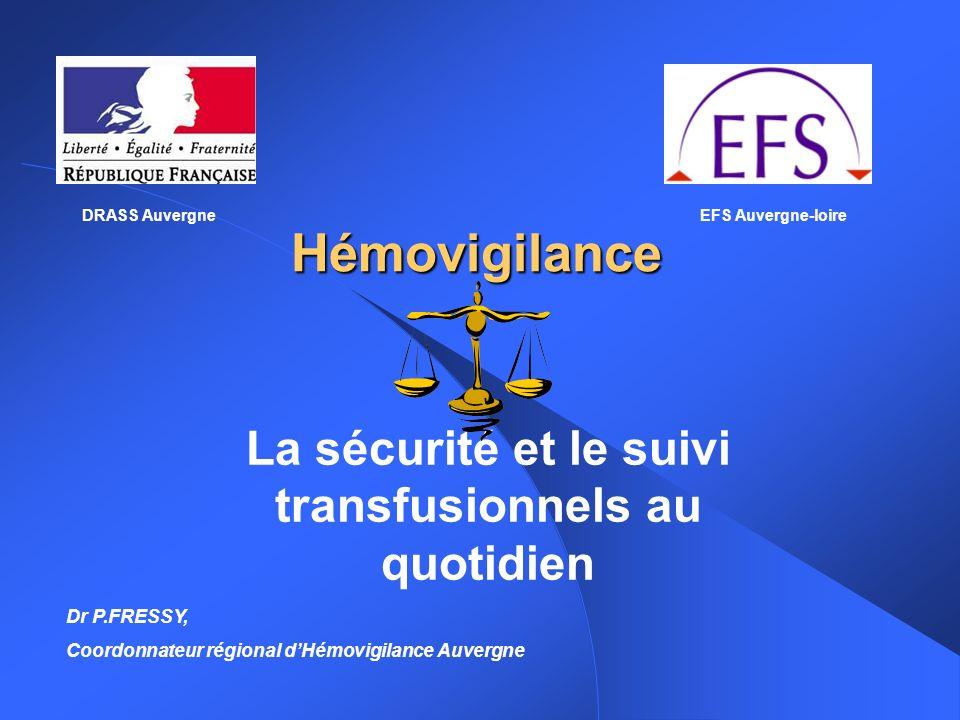Hémovigilance La sécurité et le suivi transfusionnels au quotidien Dr P.FRESSY, Coordonnateur régional dHémovigilance Auvergne DRASS Auvergne EFS Auvergne-loire