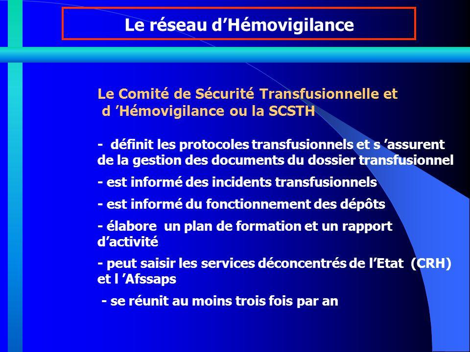 Le réseau dHémovigilance Le Comité de Sécurité Transfusionnelle et d Hémovigilance ou la SCSTH - définit les protocoles transfusionnels et s assurent de la gestion des documents du dossier transfusionnel - est informé des incidents transfusionnels - est informé du fonctionnement des dépôts - élabore un plan de formation et un rapport dactivité - peut saisir les services déconcentrés de lEtat (CRH) et l Afssaps - se réunit au moins trois fois par an