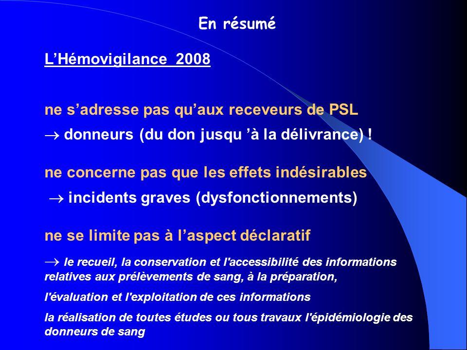 En résumé LHémovigilance 2008 ne sadresse pas quaux receveurs de PSL donneurs (du don jusqu à la délivrance) .