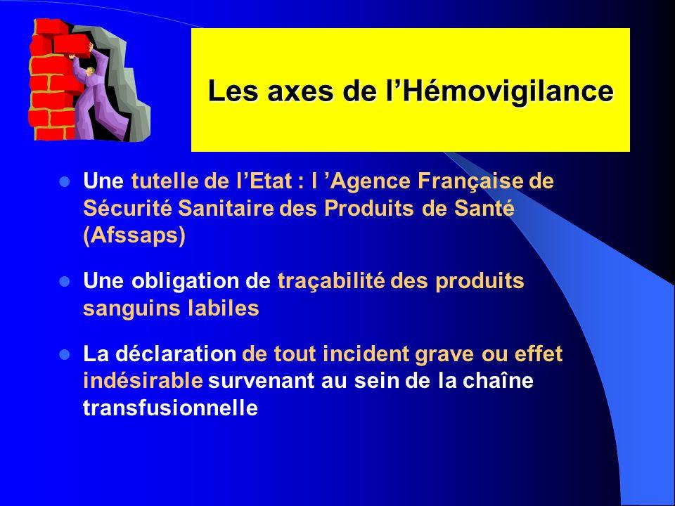 Les axes de lHémovigilance Une tutelle de lEtat : l Agence Française de Sécurité Sanitaire des Produits de Santé (Afssaps) Une obligation de traçabilité des produits sanguins labiles La déclaration de tout incident grave ou effet indésirable survenant au sein de la chaîne transfusionnelle