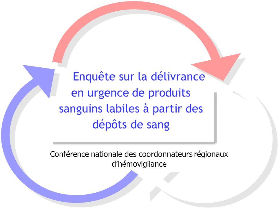 15/11/2012 Indications de la transfusion Enquête : identitovigilance pré-transfusonnelle 12