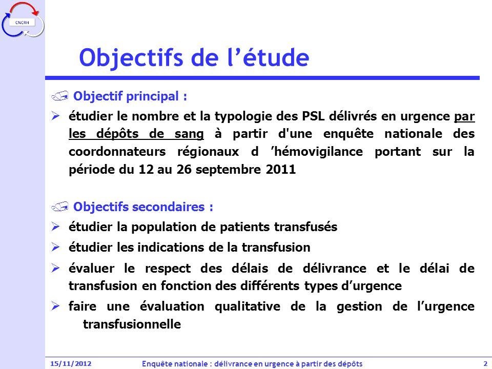 15/11/2012 Indications de la transfusion Enquête : identitovigilance pré-transfusonnelle 13