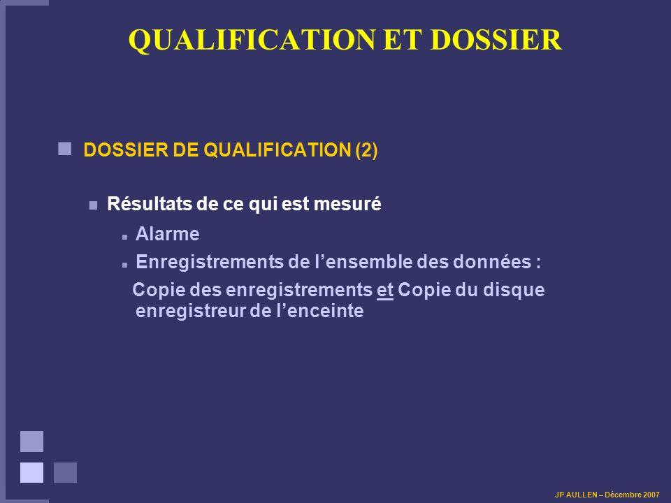 QUALIFICATION ET DOSSIER DOSSIER DE QUALIFICATION (2) Résultats de ce qui est mesuré Alarme Enregistrements de lensemble des données : Copie des enreg