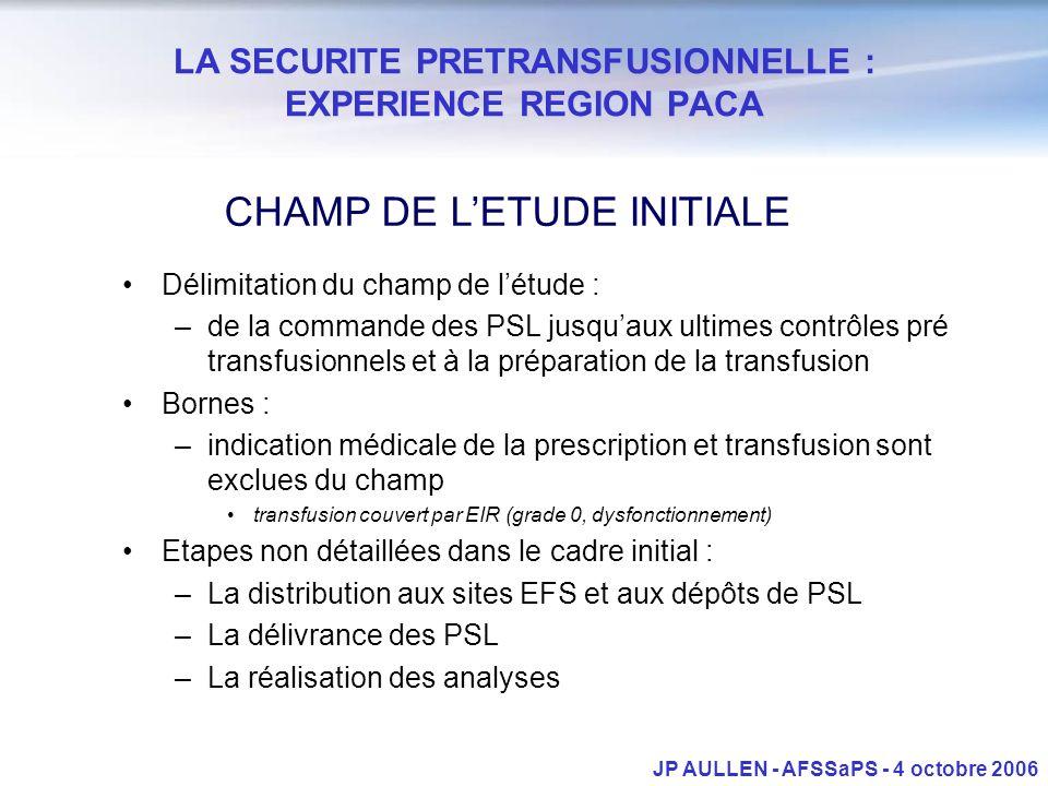 LA SECURITE PRETRANSFUSIONNELLE : EXPERIENCE REGION PACA JP AULLEN - AFSSaPS - 4 octobre 2006 CHAMP DE LETUDE INITIALE Délimitation du champ de létude