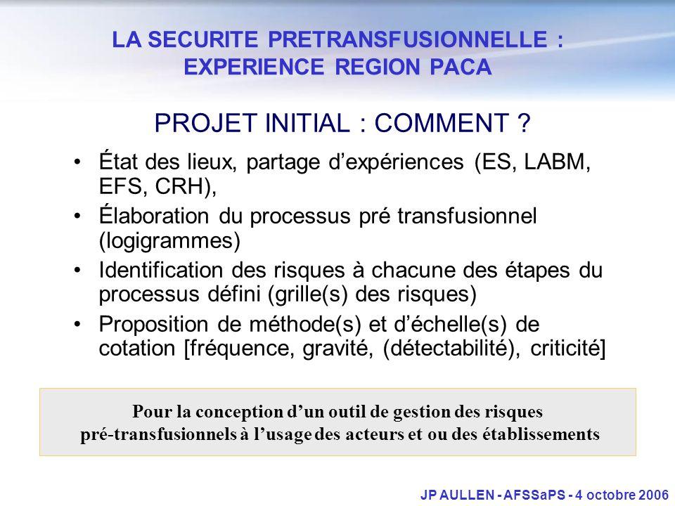 LA SECURITE PRETRANSFUSIONNELLE : EXPERIENCE REGION PACA JP AULLEN - AFSSaPS - 4 octobre 2006 PROJET INITIAL : COMMENT ? État des lieux, partage dexpé