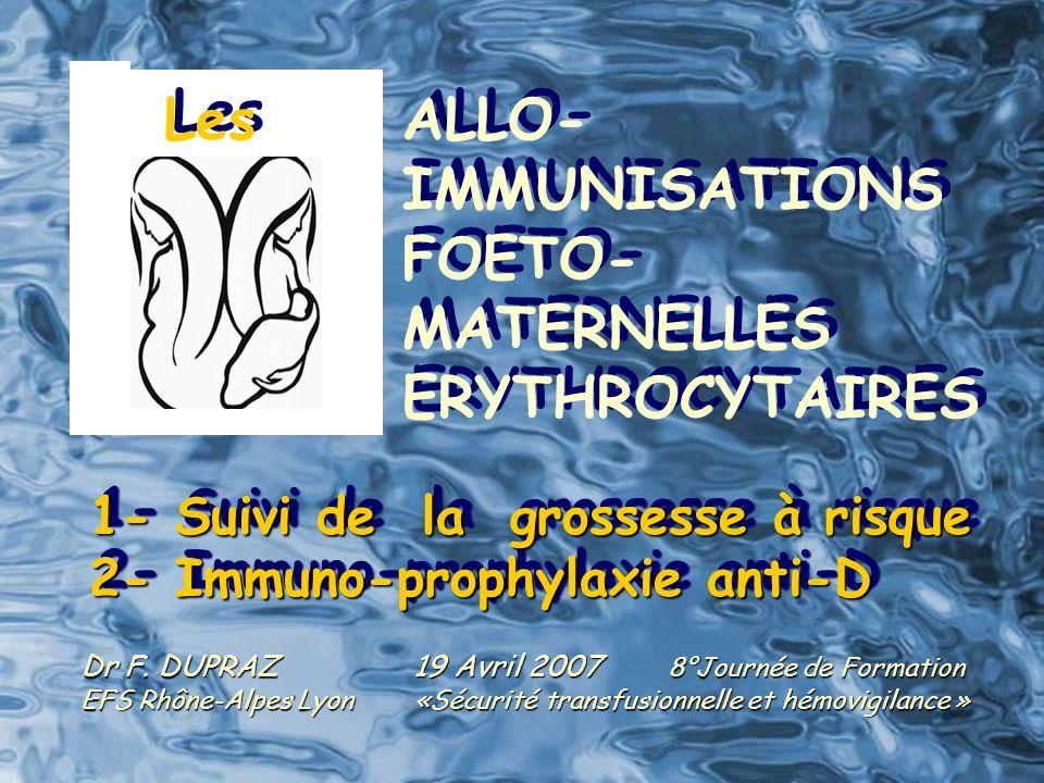 1- Suivi de la grossesse à risque 2- Immuno-prophylaxie anti-D 1- Suivi de la grossesse à risque 2- Immuno-prophylaxie anti-D Dr F. DUPRAZ 19 Avril 20