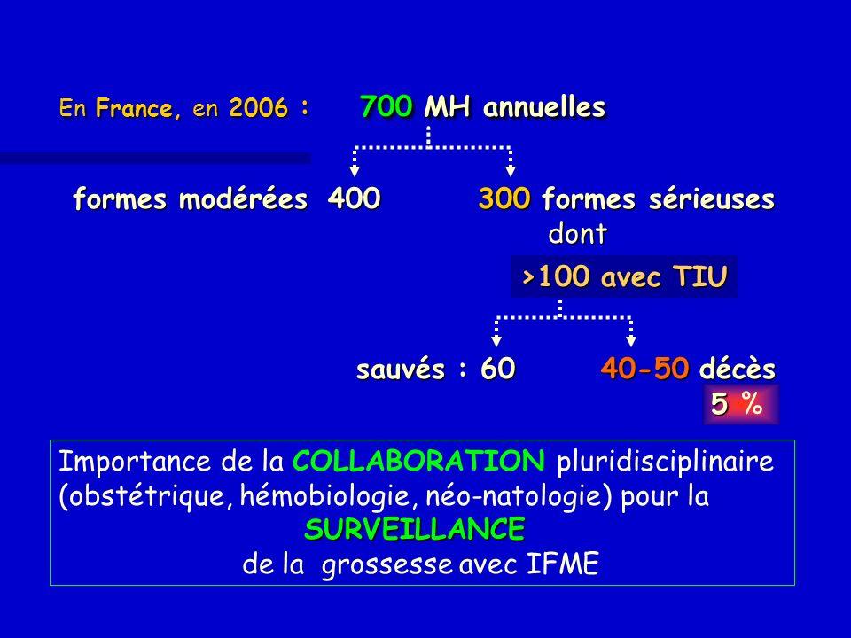 sauvés : 60 40-50 décès 700 MH annuelles En France, en 2006 : 700 MH annuelles >100 avec TIU formes modérées400 300 formes sérieuses dont formes modér