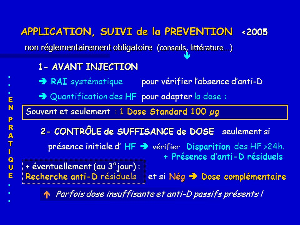 APPLICATION, SUIVI de la PREVENTION <2005 non réglementairement obligatoire (conseils, littérature…) 2- CONTRÔLE de SUFFISANCE de DOSE 2- CONTRÔLE de