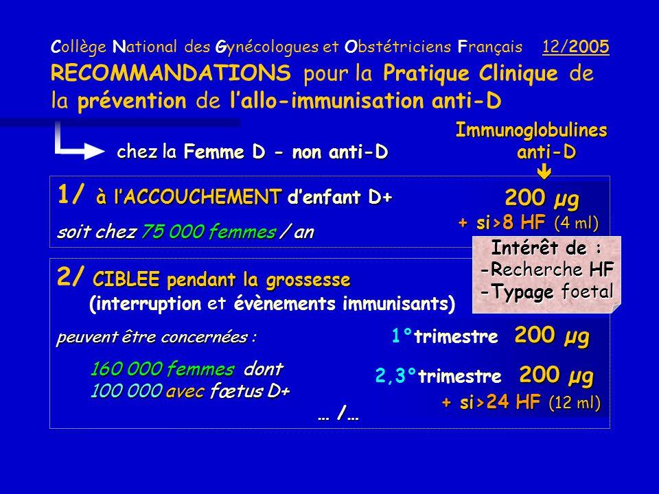 ANTENATALE systématique 3/ ANTENATALE systématique : à proposer en cours de grossesse à toute femme Rh-Nég informée, consentante soit 150 000 femmes / an dont 90 000 avec fœtus D+ si Procréateur RH:1 ou inconnu soit 150 000 femmes / an si Fœtus RH:1 ou inconnu dont 90 000 avec fœtus D+ si RAI : pas danti-D (< 7 j.) à 28 (±1) SA sans RAI jusquau terme sauf à visée sécurité transfusionnelle SINON maintenir : - RAI du 8° mois : recherche d immunisation - Prévention ciblée si circonstance immunisante - RAI du 8° mois : recherche d immunisation - Prévention ciblée si circonstance immunisante Typage foetal 300 >1 HF 300 µg IM, IV efficace 12 sem.