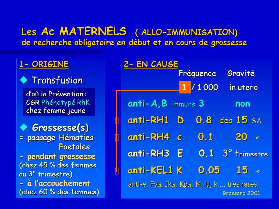 2- EN CAUSE Fréquence Gravité / 1 000 in utero / 1 000 in utero anti-A,B immuns 3 non anti-A,B immuns 3 non anti-RH1 D 0.8 dès 15 anti-RH1 D 0.8 dès 1
