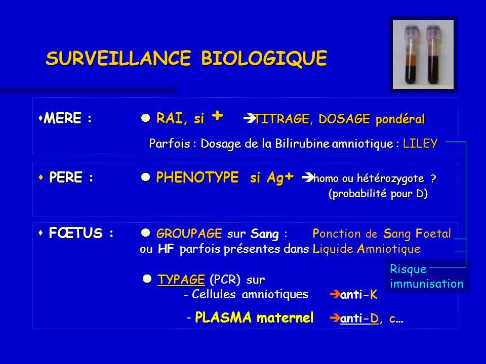 FŒTUS : TYPAGE sur FŒTUS : GROUPAGE sur Sang : Ponction de Sang Foetal ou HF parfois présentes dans Liquide Amniotique TYPAGE (PCR) sur - Cellules amn