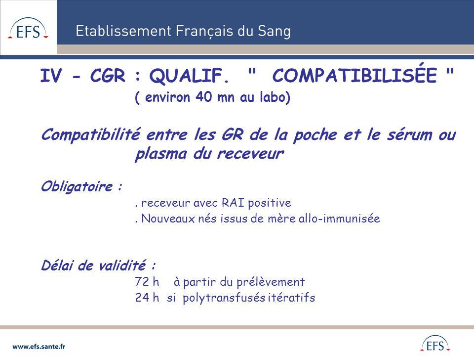IV - CGR : QUALIF.