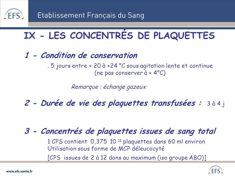 IX - LES CONCENTRÉS DE PLAQUETTES 1 - Condition de conservation. 5 jours entre + 20 à +24 °C sous agitation lente et continue (ne pas conserver à + 4°