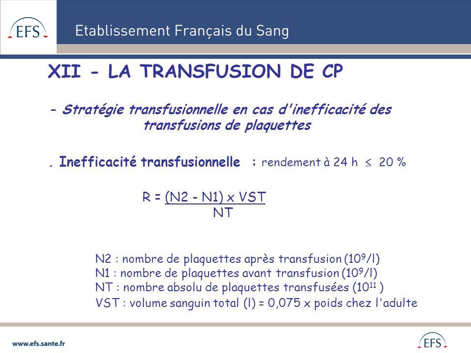 XII - LA TRANSFUSION DE CP - Stratégie transfusionnelle en cas d'inefficacité des transfusions de plaquettes. Inefficacité transfusionnelle : rendemen