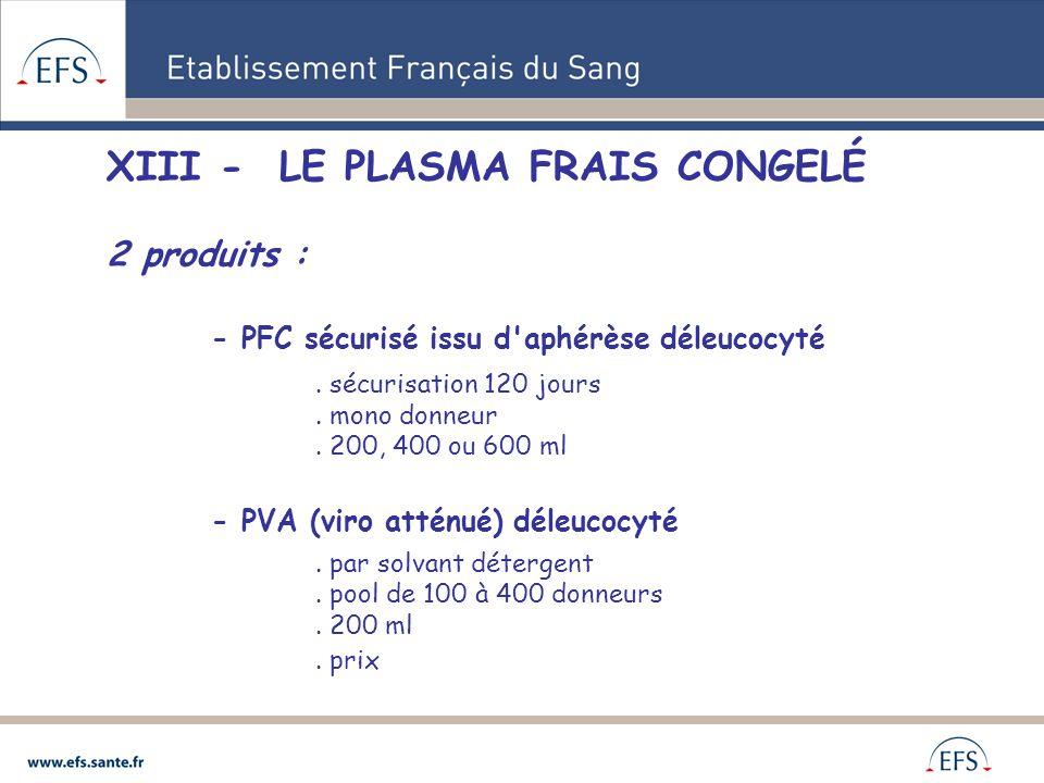 XIII - LE PLASMA FRAIS CONGELÉ 2 produits : - PFC sécurisé issu d'aphérèse déleucocyté. sécurisation 120 jours. mono donneur. 200, 400 ou 600 ml - PVA