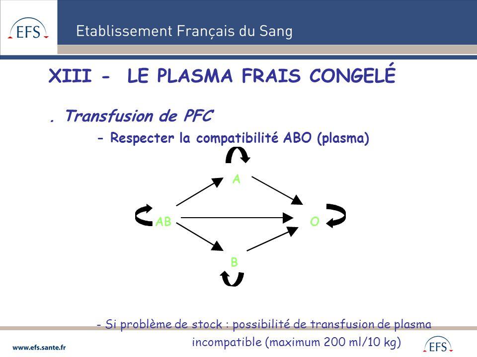 XIII - LE PLASMA FRAIS CONGELÉ. Transfusion de PFC - Respecter la compatibilité ABO (plasma) - Si problème de stock : possibilité de transfusion de pl