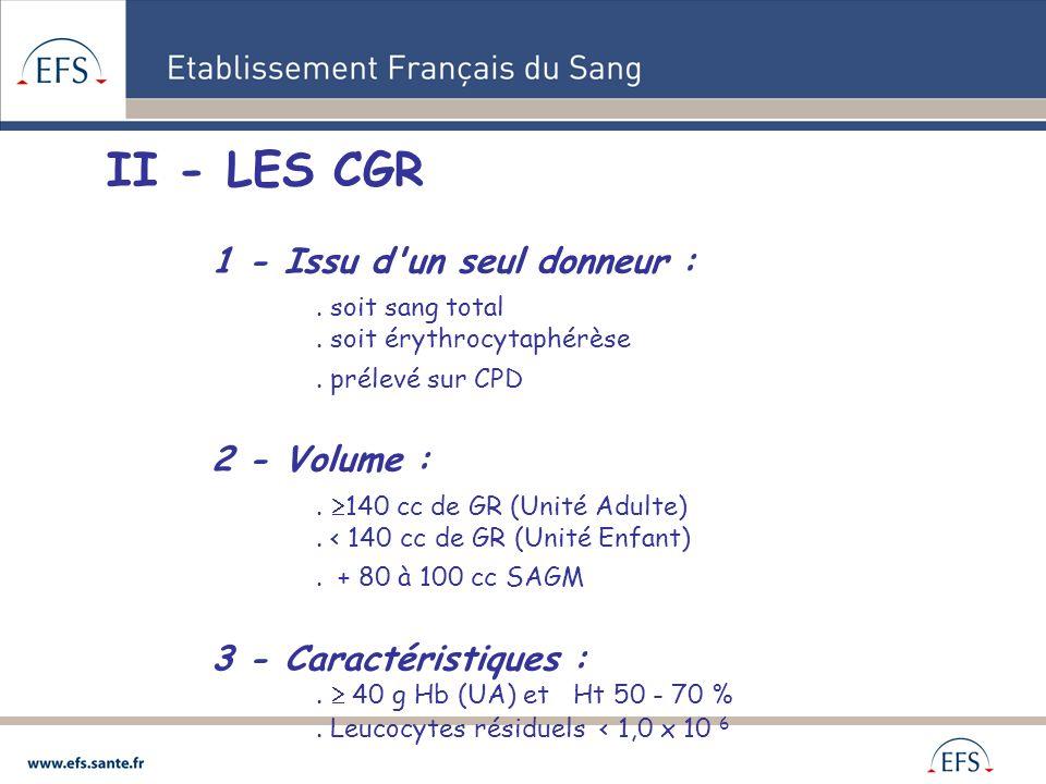 II - LES CGR 1 - Issu d'un seul donneur :. soit sang total. soit érythrocytaphérèse. prélevé sur CPD 2 - Volume :. 140 cc de GR (Unité Adulte). < 140