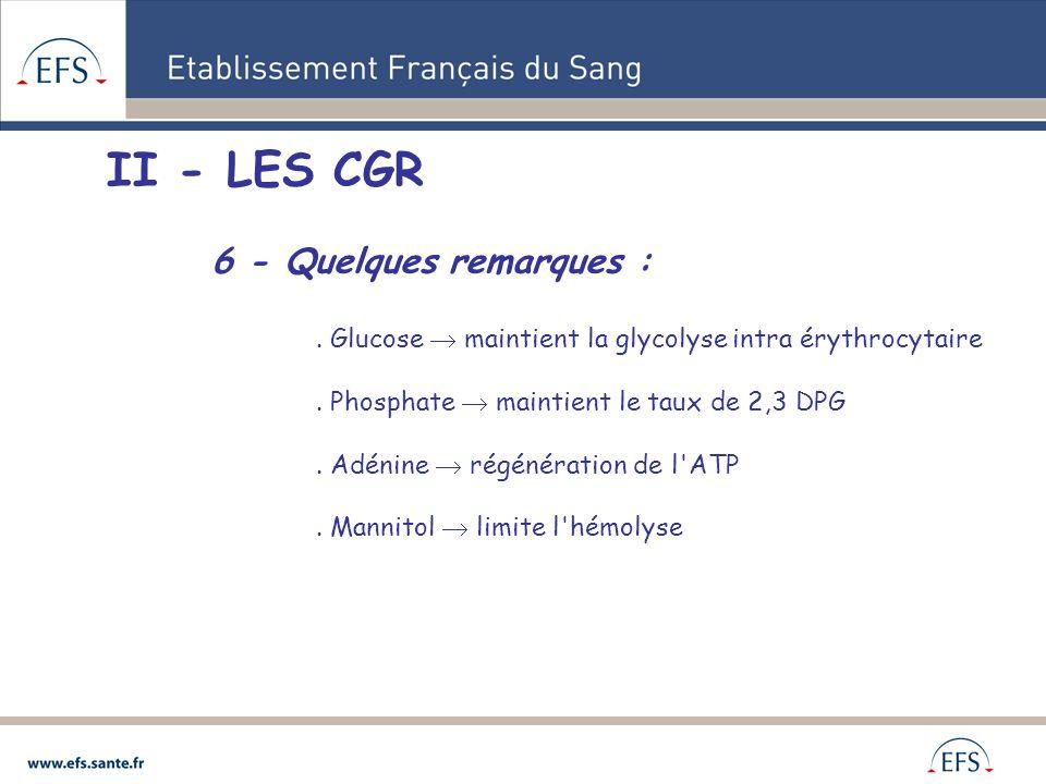 II - LES CGR 6 - Quelques remarques :. Glucose maintient la glycolyse intra érythrocytaire. Phosphate maintient le taux de 2,3 DPG. Adénine régénérati