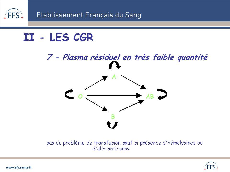 II - LES CGR 7 - Plasma résiduel en très faible quantité pas de problème de transfusion sauf si présence d'hémolysines ou d'allo-anticorps. A OAB B