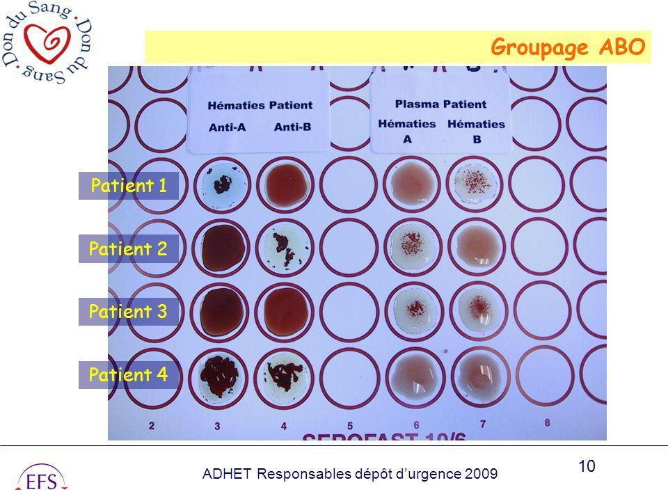 ADHET Responsables dépôt durgence 2009 10 Groupage ABO Patient 1 Patient 2 Patient 3 Patient 4