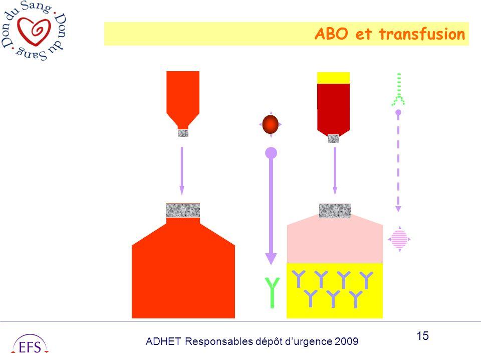 ADHET Responsables dépôt durgence 2009 15 ABO et transfusion