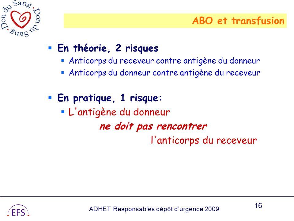 ADHET Responsables dépôt durgence 2009 16 En théorie, 2 risques Anticorps du receveur contre antigène du donneur Anticorps du donneur contre antigène