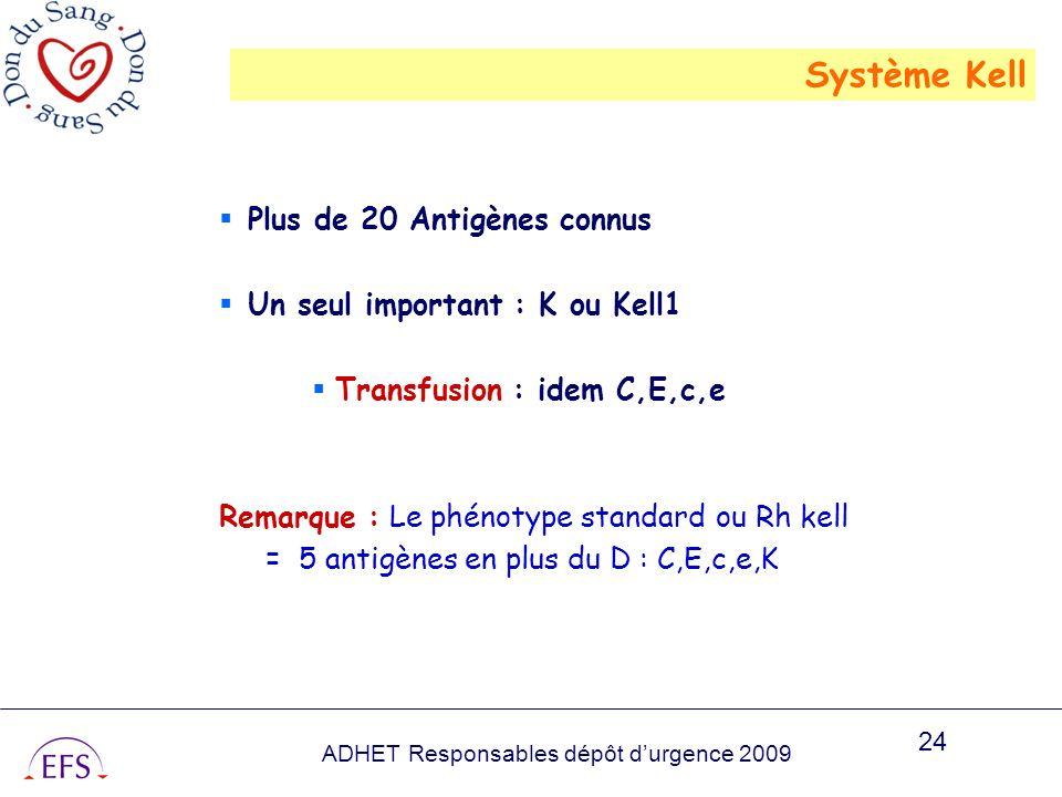 ADHET Responsables dépôt durgence 2009 24 Plus de 20 Antigènes connus Un seul important : K ou Kell1 Transfusion : idem C,E,c,e Remarque : Le phénotyp