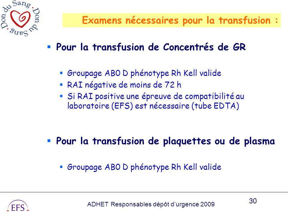 ADHET Responsables dépôt durgence 2009 30 Pour la transfusion de Concentrés de GR Groupage AB0 D phénotype Rh Kell valide RAI négative de moins de 72