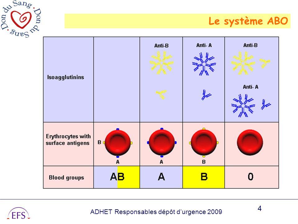 ADHET Responsables dépôt durgence 2009 4 Le système ABO