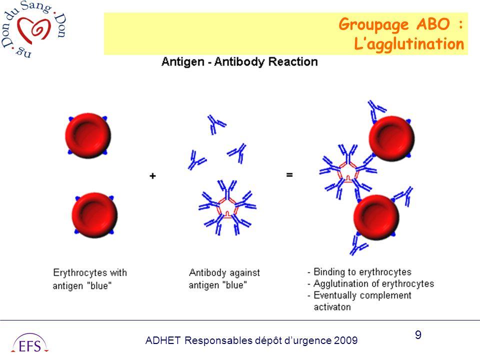 ADHET Responsables dépôt durgence 2009 9 Groupage ABO : Lagglutination