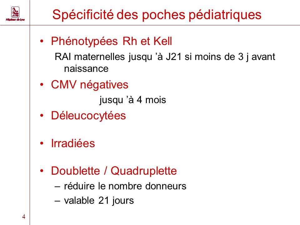 4 Spécificité des poches pédiatriques Phénotypées Rh et Kell RAI maternelles jusqu à J21 si moins de 3 j avant naissance CMV négatives jusqu à 4 mois Déleucocytées Irradiées Doublette / Quadruplette –réduire le nombre donneurs –valable 21 jours