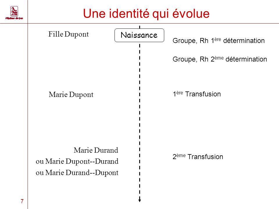 7 Une identité qui évolue Naissance Fille Dupont Groupe, Rh 1 ère détermination Marie Dupont Marie Durand ou Marie Dupont--Durand ou Marie Durand--Dupont Groupe, Rh 2 ème détermination 1 ère Transfusion 2 ème Transfusion